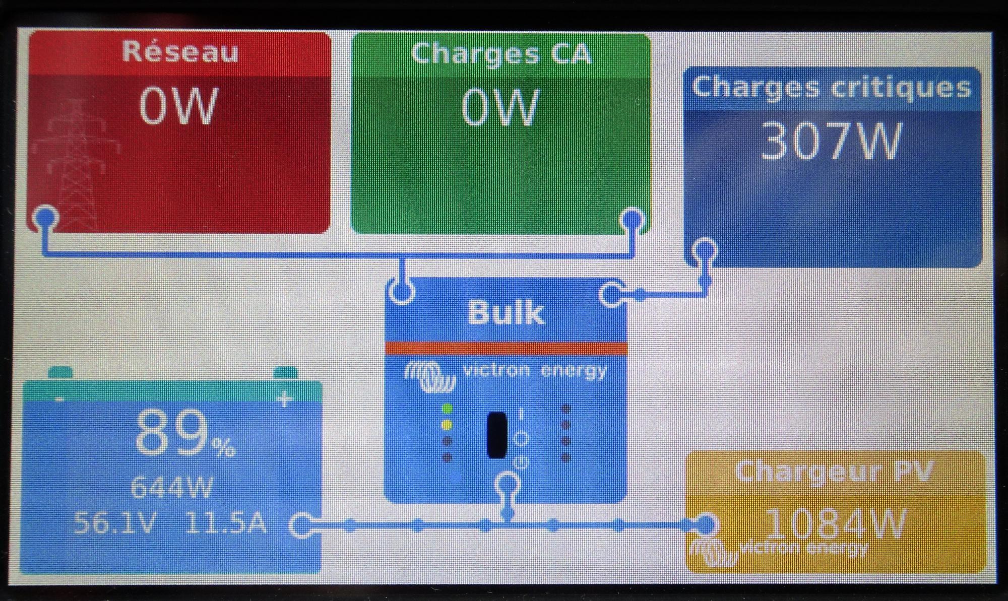 Application de gestion du suiveur solaire tournesol disponible sur smartphone, tablette et ordinateur